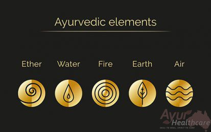 How Ayurveda works